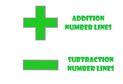 Addition and Subtraction Number Lines